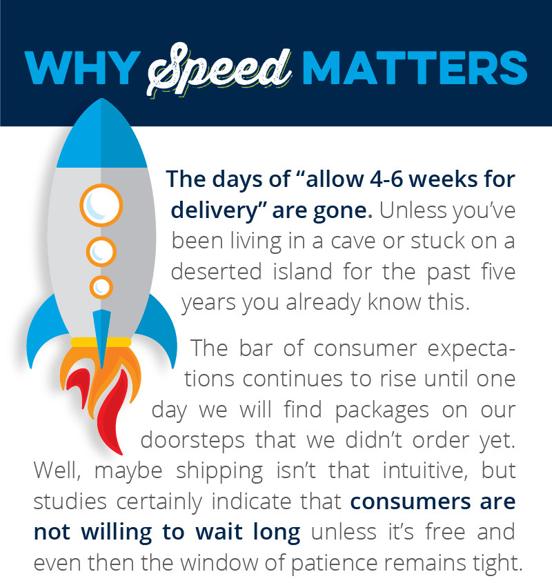 Why Speed Matters infographic