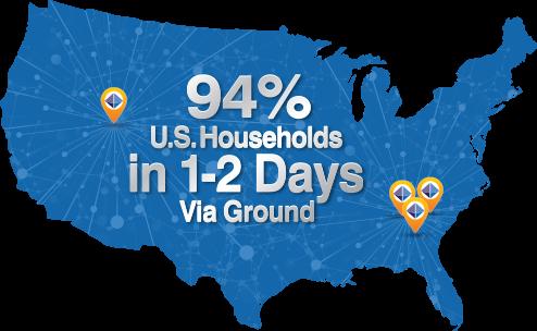 94% U.S. housholds in 1-2 Days